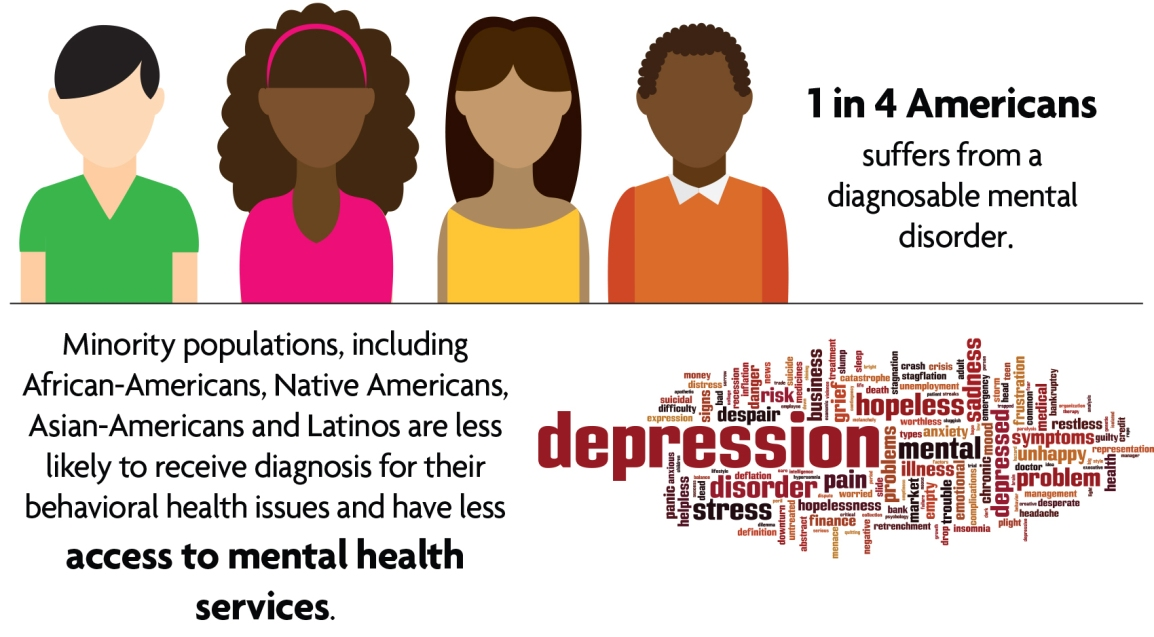 National Minority Mental Health Month: How WellCare Integrates Behavioral Health Care